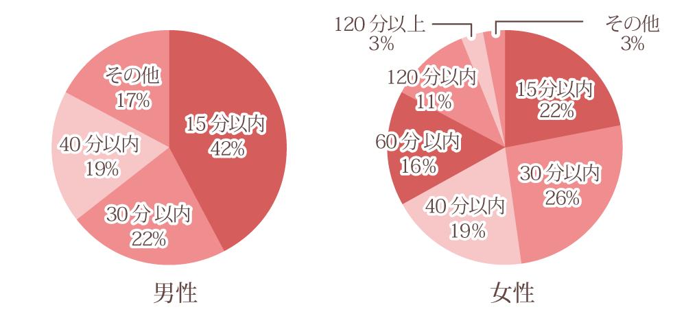 graph_km04